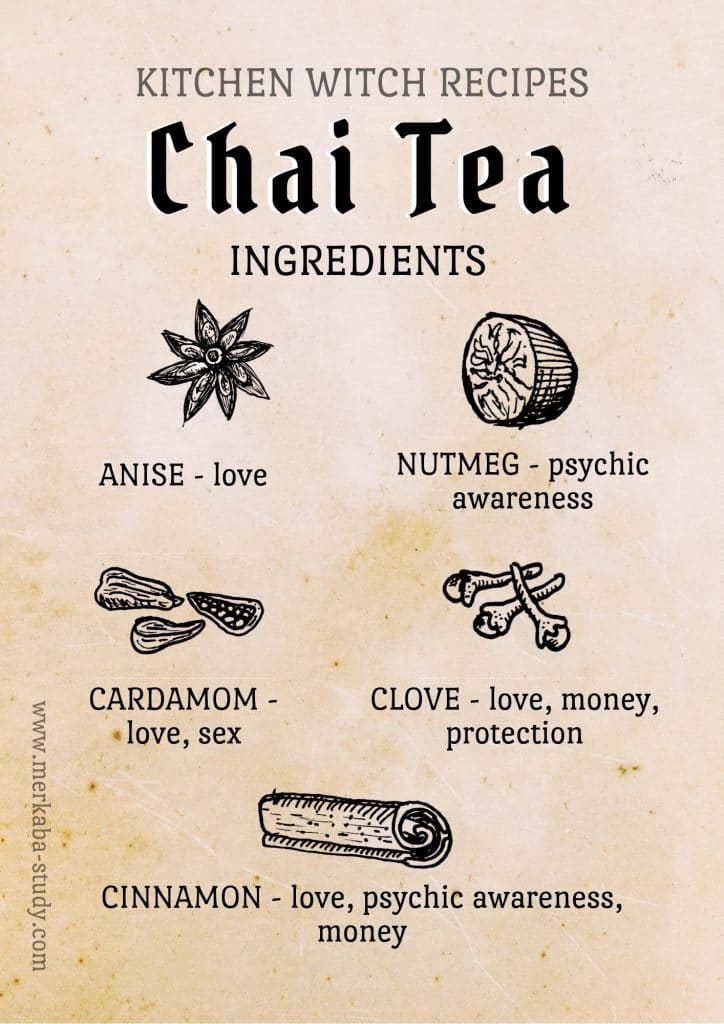 chai tea magic free book of shadows printable