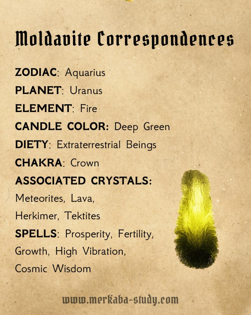 moldavite correspondences merkaba study