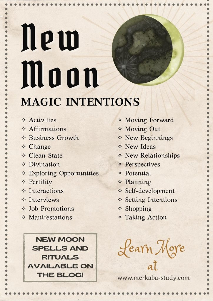 Infographic about New Moon Magic Intentions/ New Moon Rituals