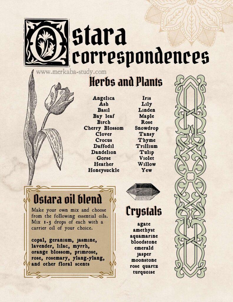 Ostara correspondences free printable pdf page
