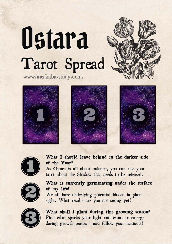Ostara tarot spread free printable pdf page