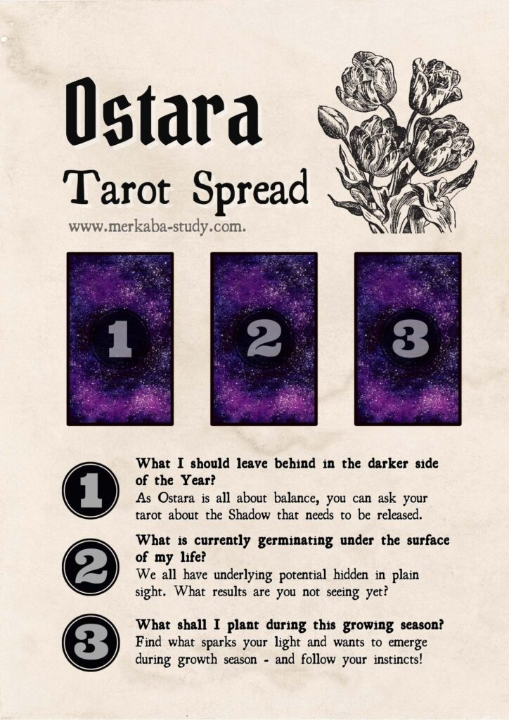 Free Grimoire Pages Your Book Of Shadows Inspiration Merkaba Study