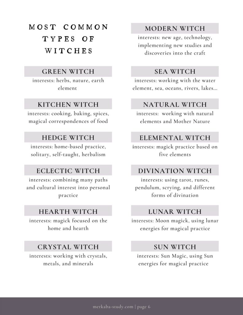 different types of witches sample page - witchcraft for beginners workbook by Eva Maria