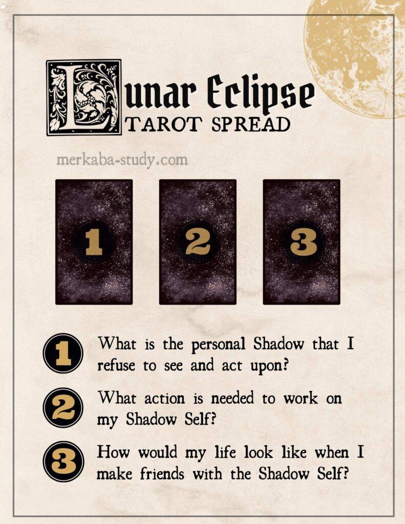 Lunar Eclipse tarot spread image