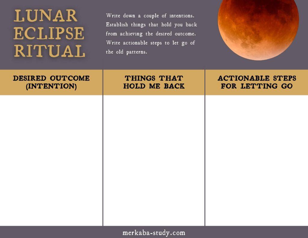 Lunar Eclipse Ritual Worksheet