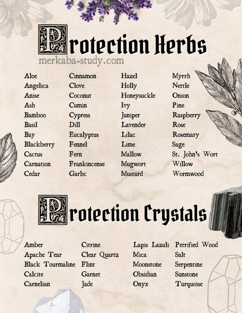 printable of protection herbs and crystals in witchcraft