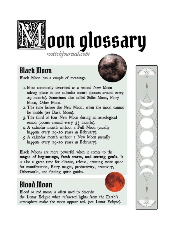 Advanced Moon Magic Book of Shadows Pages