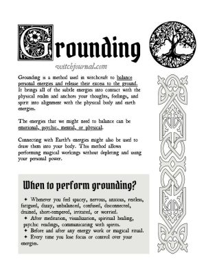 Grounding Book of Shadows Pages