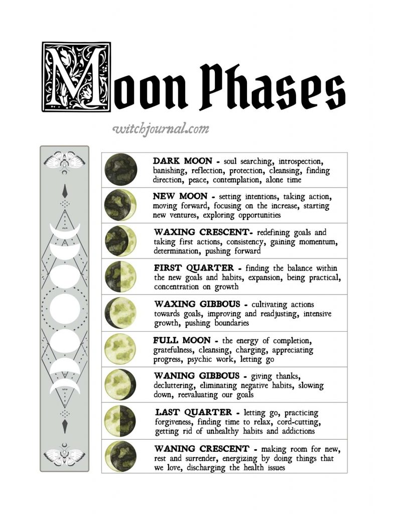 free book of shadows pages